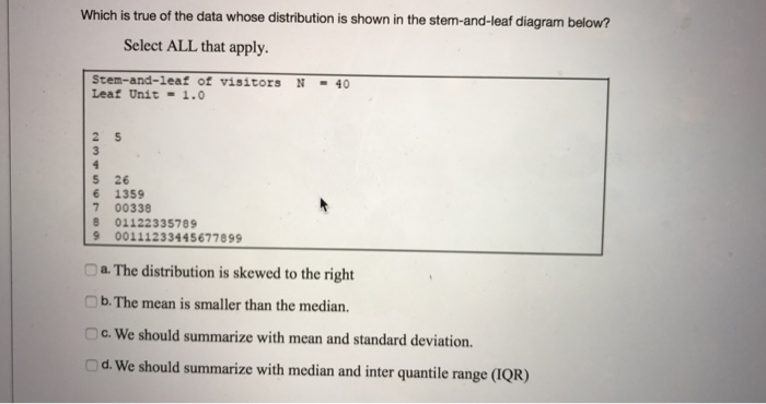 Solved Which Is True Of The Data Whose Distribution Is Sh
