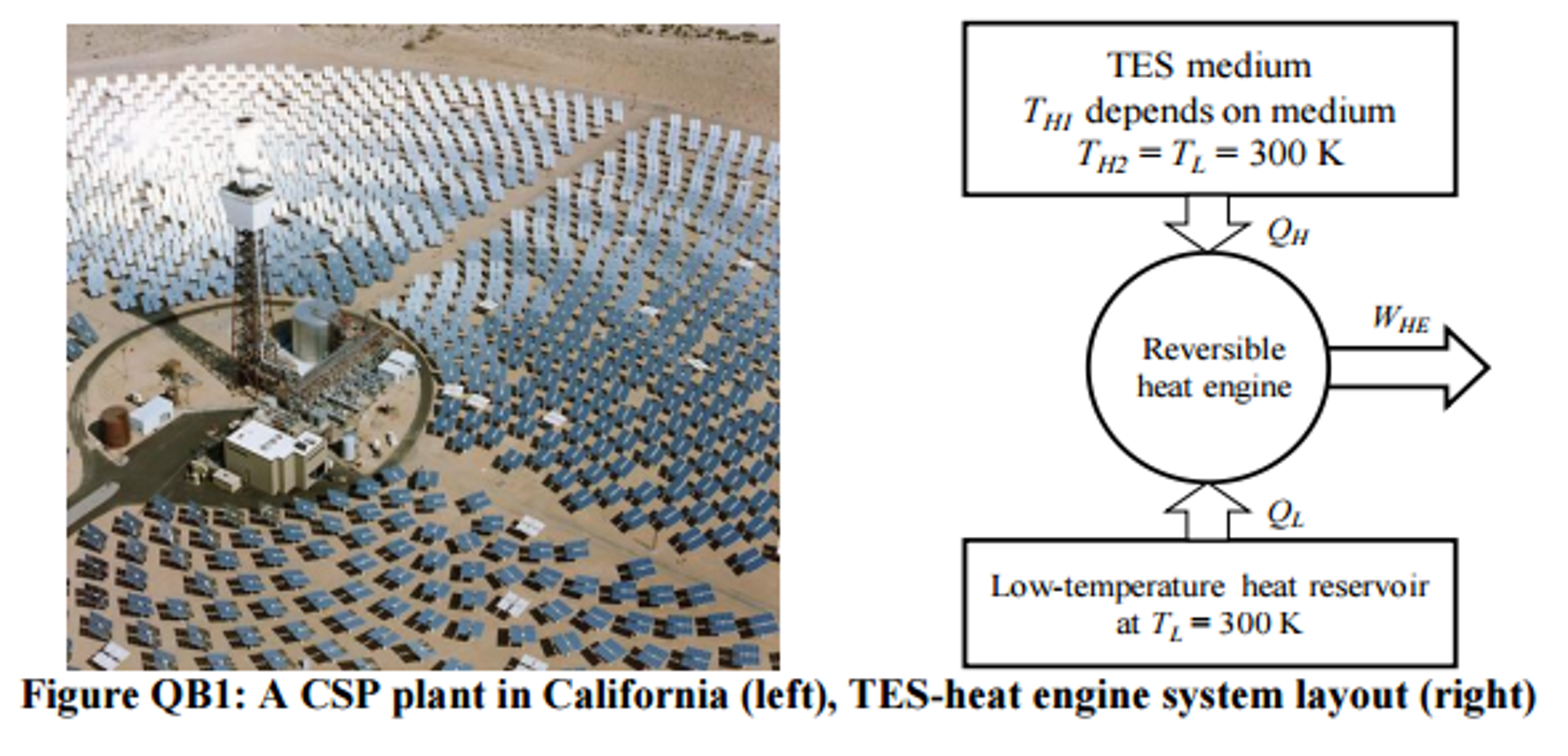 Solved Concentrating Solar Power Csp Plants Use Mirrors Chegg Com