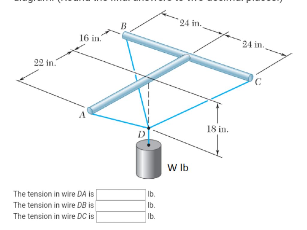 Solved: Three Wires Are Connected At Point D, Which Is Loc ...