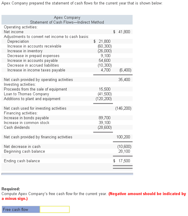 amerbran company cash flow statement The cash flow statement, or statement of cash flows, summarizes a company's inflow and outflow of cash, meaning where a business's money came from (cash receipts) and where it went (cash paid).
