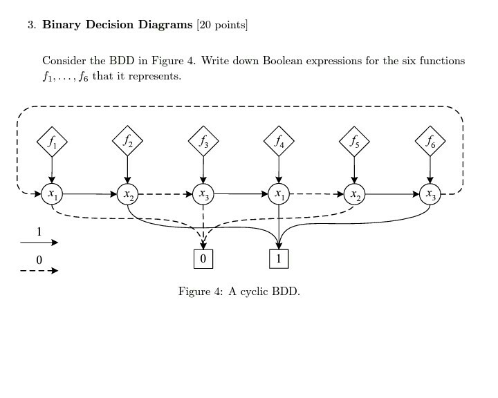 Solved 3 Binary Decision Diagrams 120 Points Consider T