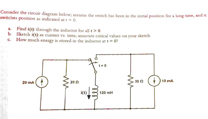 Surprising Solved Consider The Circuit Diagram Below Assume The Swi Wiring Cloud Venetbieswglorg