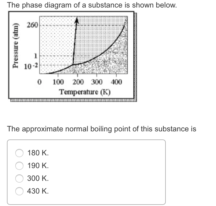 34 The Normal Boiling Point For The Substance In The Phase