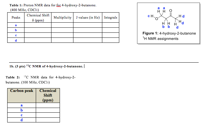 Solved Table 1 Proton Nmr Data For For 4 Hydroxy 2 Butan