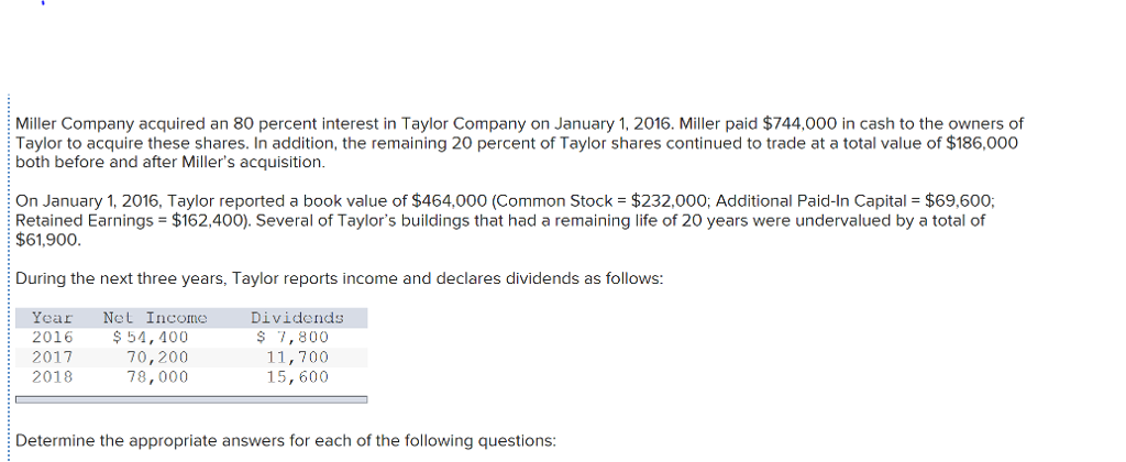 Accounting archive february 27 2018 chegg miller company acquired an 80 percent interest in taylor company on january 1 2016 fandeluxe Image collections