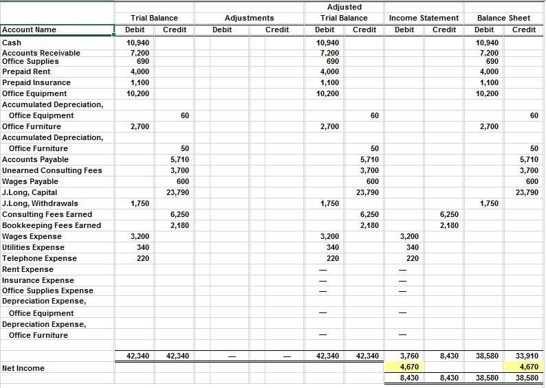 Solved: 1. Prepare Adjusting Entries In A Worksheet Using ...