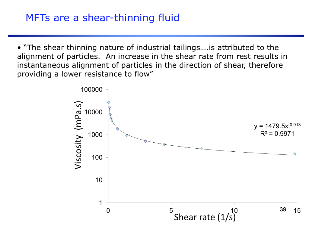 MFTs are a shear-thinning fluid The shear thinning nature of industrial tailings... .is attributed to the alignment of particles. An increase in the shear rate from rest results in instantaneous alignment of particles in the direction of shear, therefore providing a lower resistance to flow 100000 f^ 10000 1000 O 100 y = 14795x-0913 R2 0.9971 10 39 15 10 Shear rate (1/s)