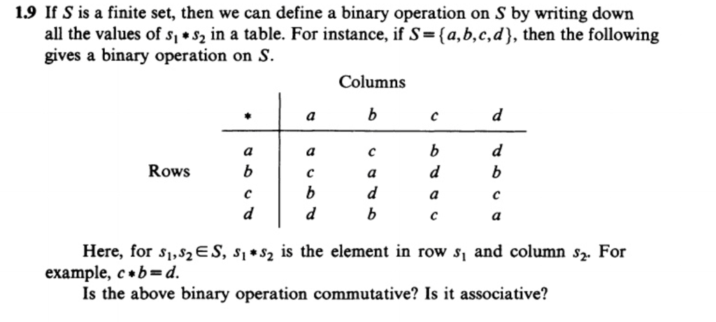 Solved If S Is A Finite Set Then We Can Define A Binary