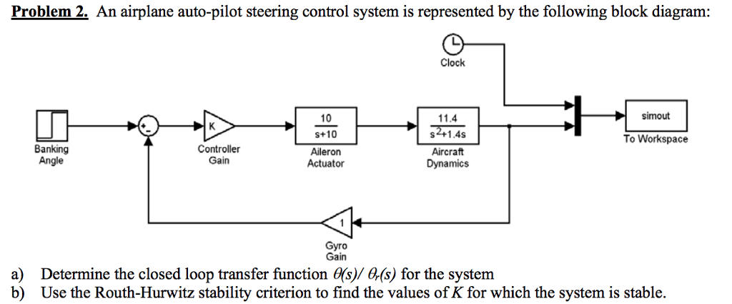 Solved Problem 2 An Airplane Auto Pilot Steering Control
