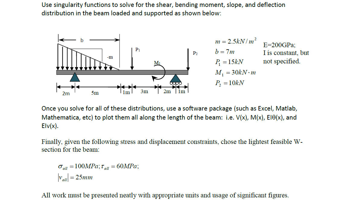 Use Singularity Functions To Solve For The Shear Mechanics Force And Bending Moment Diagrams Using Matlab Question Slope Deflection Distribut