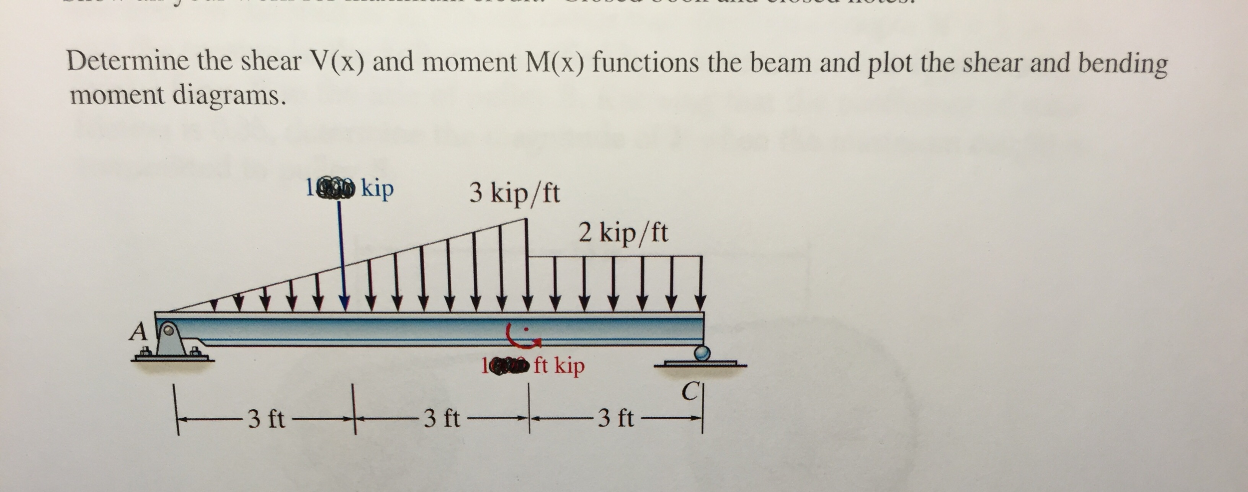 Solved Determine The Shear Vx And Moment Mx Functions Beam Bridge Diagram