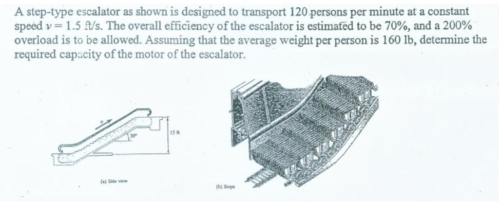 Escalator Schematic