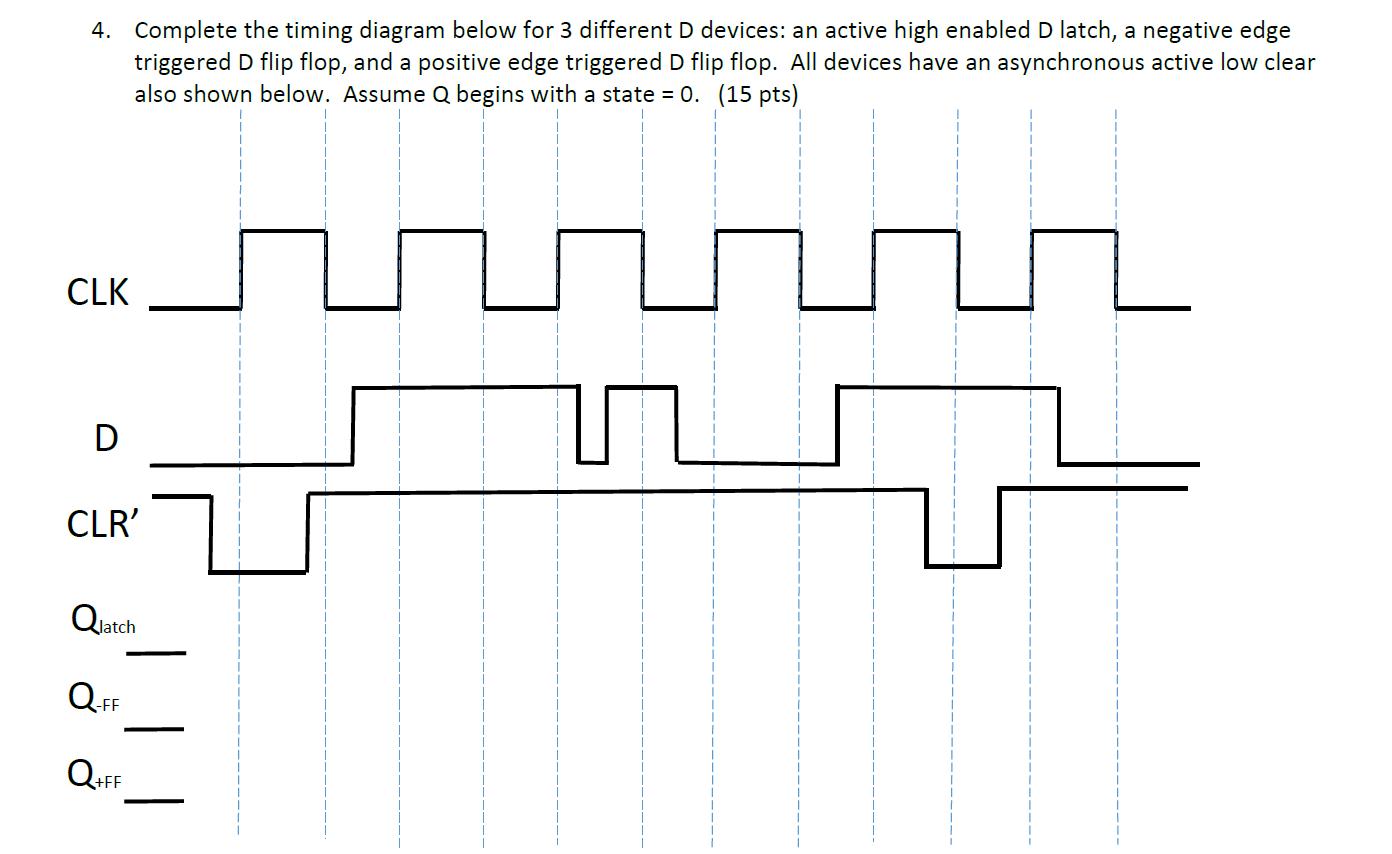 solved complete the timing diagram below for 3 different. Black Bedroom Furniture Sets. Home Design Ideas