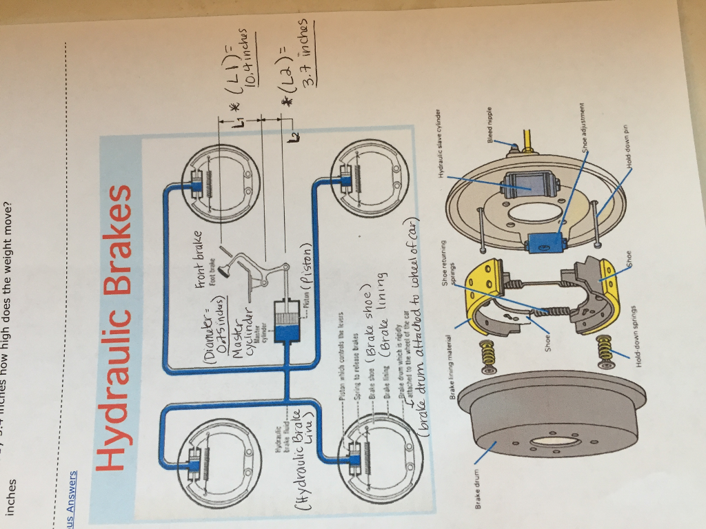 This Question Refers To A Hydraulic Brake System (    | Chegg com