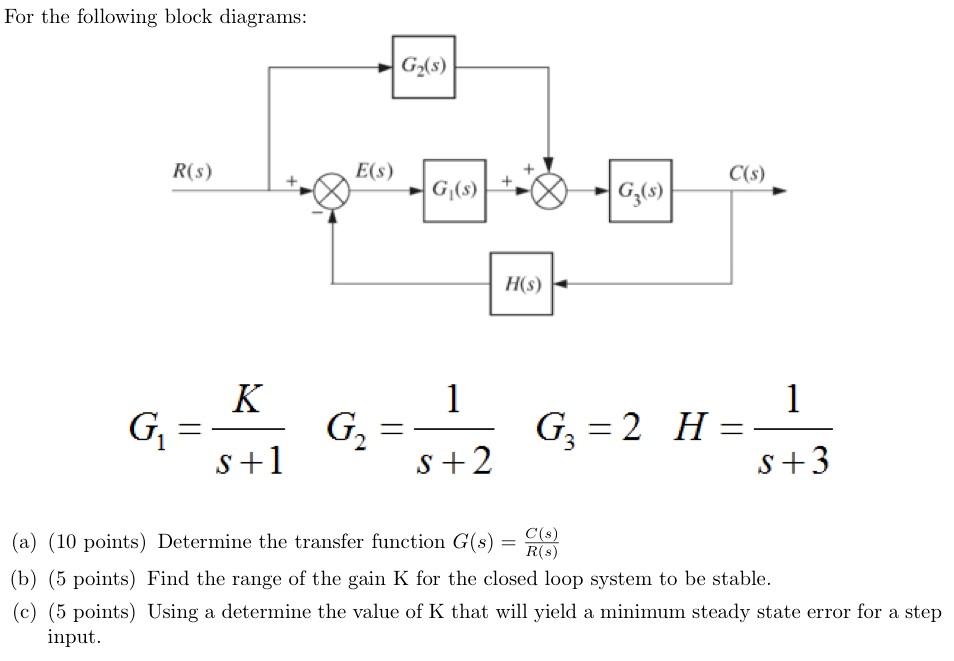 solved for the following block diagrams g 1 k s 1 g 2 1 rh chegg com block diagram of sha-1 algorithm block diagram sap 1