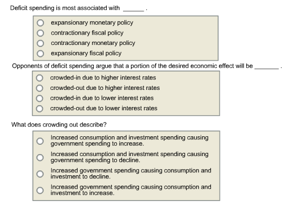 solved deficit spending is most associated with chegg com