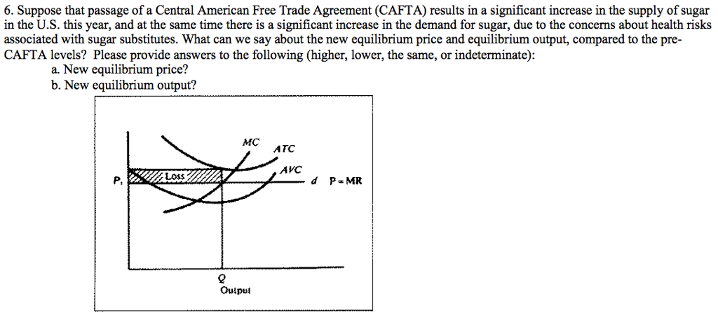 Solved Suppose That Passage Of A Central American Free Tr