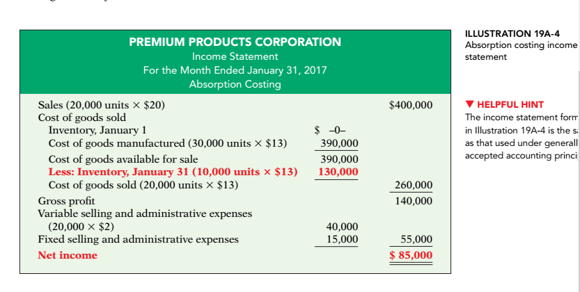 accounting how to prepare income statements It is the report that combines information from the income statement, statement of retained earnings, and the balance sheet  lesson titled preparing financial statements this lesson will help.