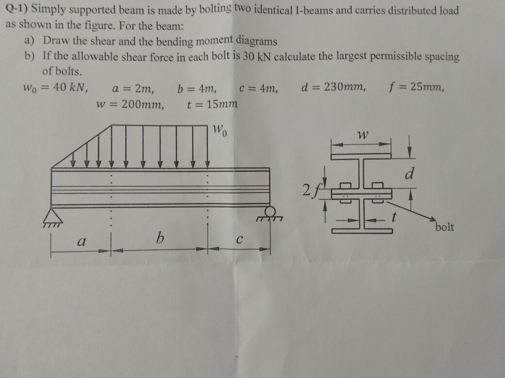 Solved Simply Supported Beam Is Made By Bolting Two Ident Moment Diagram Distributed Load Q 1 Identical I Beams