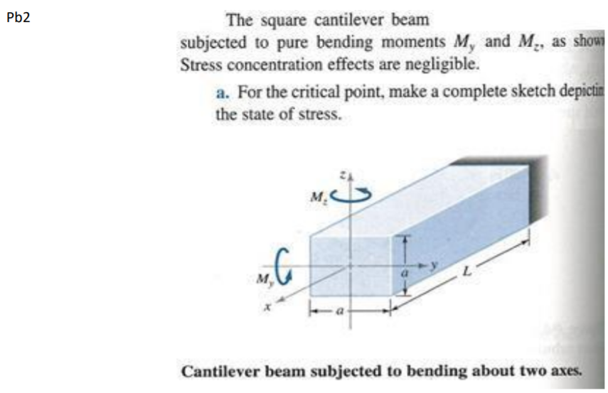 cantilever beam load bending moment stress Chapter 5 stresses in beams the stresses caused by the bending moment are known as figure 51 symmetrical beam with loads.
