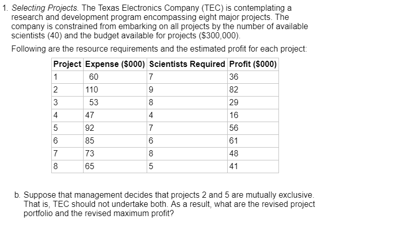 Solved: 1. Selecting Projects. The Texas Electronics Compa ...