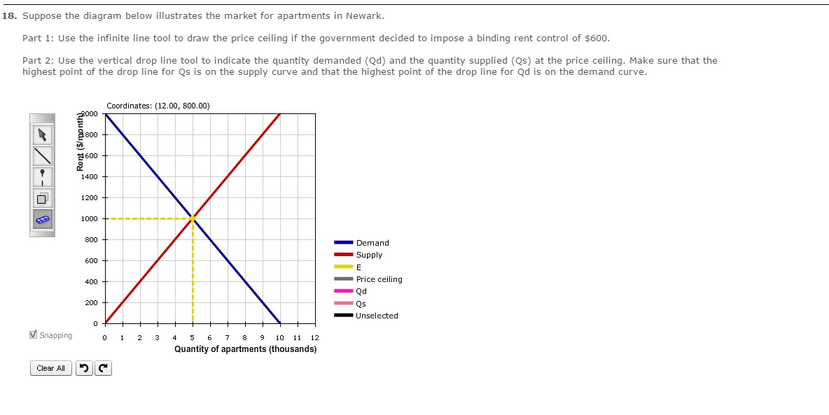solved  suppose the diagram below illustrates the market f