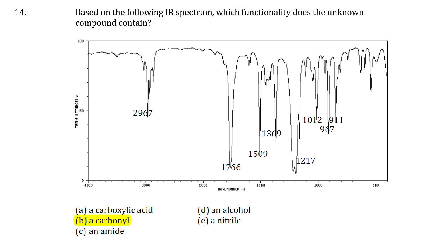 Solved Based On The Following Ir Spectrum Which Function