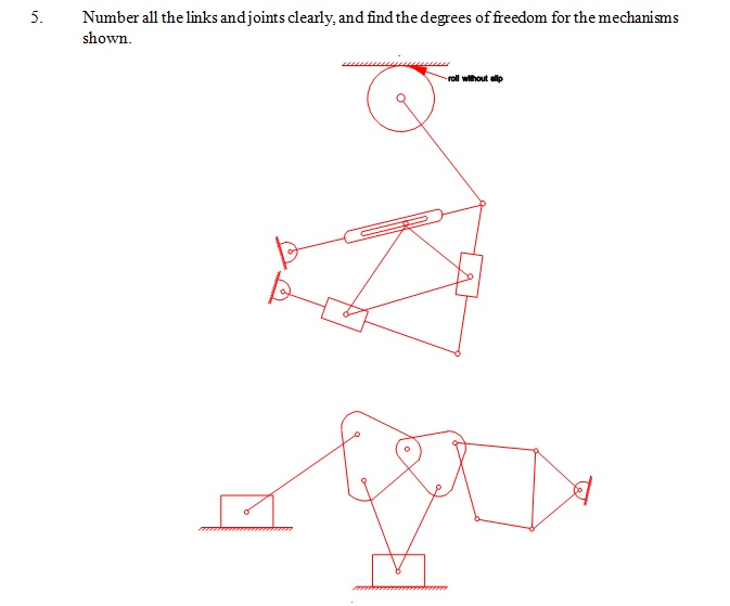 Number All The Links And Joints Clearly And Find The Degrees Of Freedom For The Mechanisms Sh