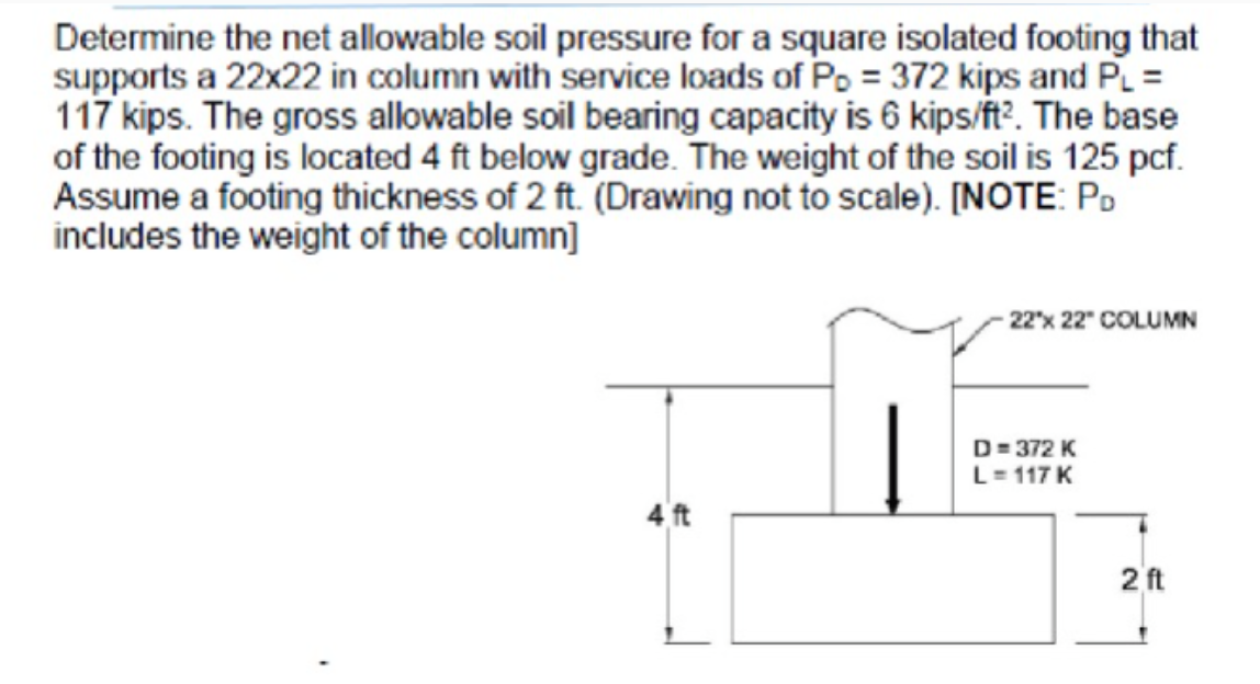 Solved: Determine The Net Allowable Soil Pressure For A Sq