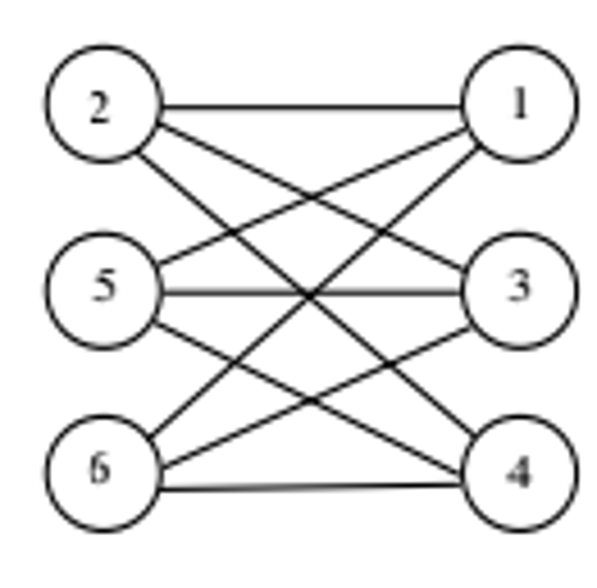 A Complete Bipartite Graph On N Labeled Vertices I