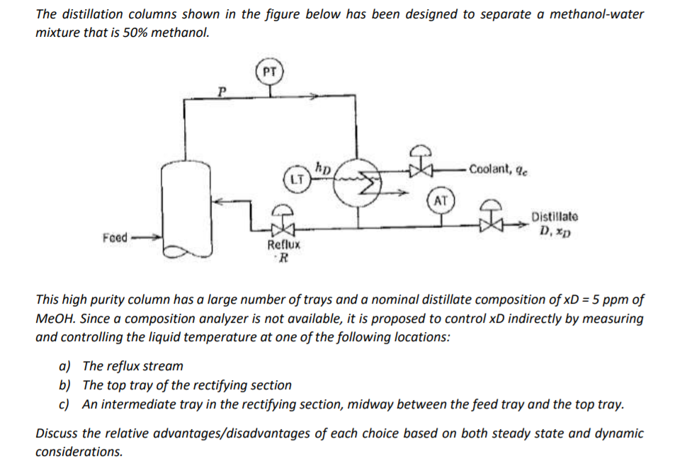 The distillation columns shown in the figure below chegg question the distillation columns shown in the figure below has been designed to separate a methanol water ccuart Image collections