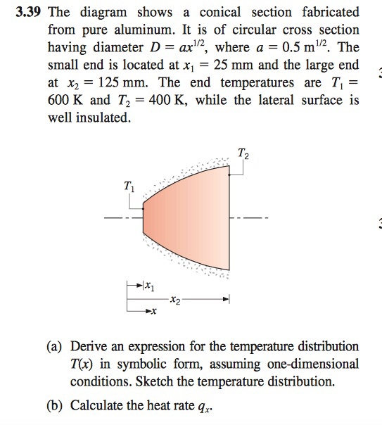 Solved The Diagram Shows A Conical Section Fabricated Fro