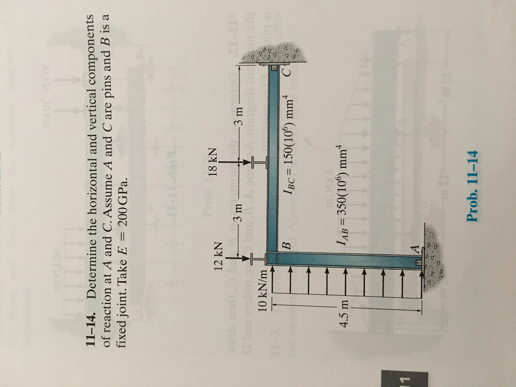 11-14. Determine the horizontal and vertical components of reaction at A  and C