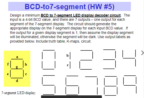 solved bcd to7 segment (hw 5) design a minimum bcd to 7bcd to7 segment (hw 5) design a minimum bcd to 7