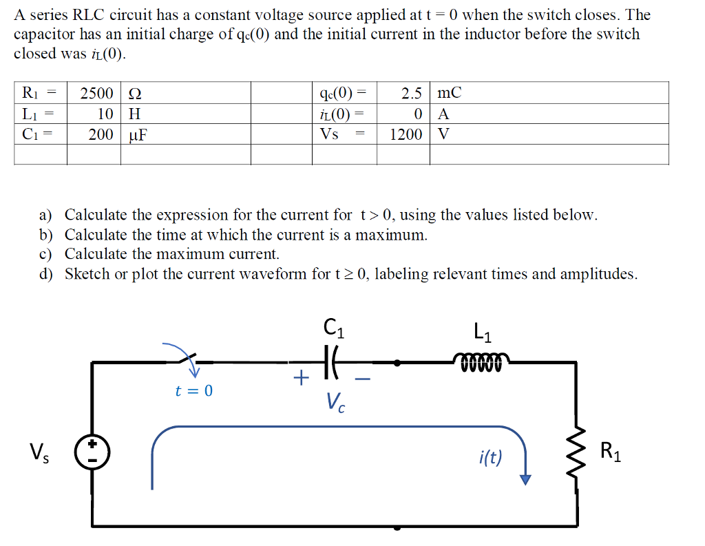 Solved A Series Rlc Circuit Has Constant Voltage Source Current Diagram Applied At 0 When The Switch