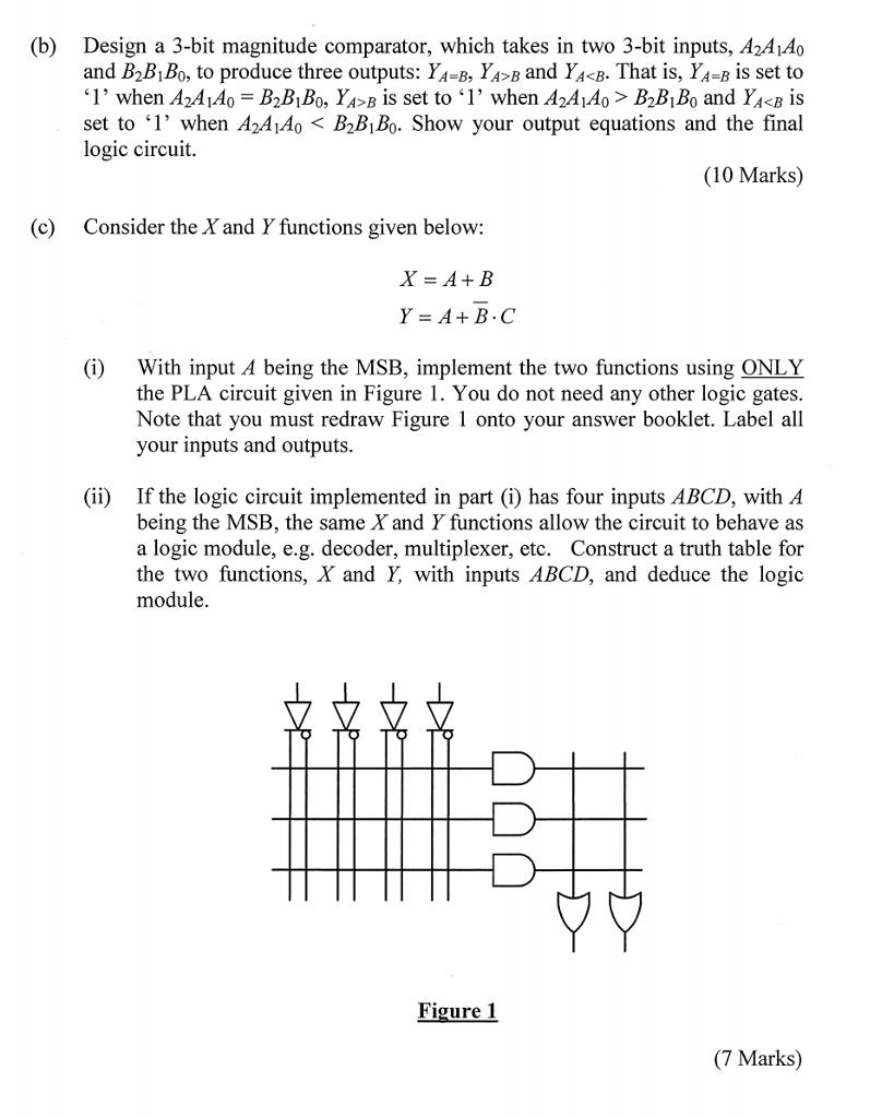Solved: (b) Design A 3-bit Magnitude Comparator, Which Tak... | Chegg.com Chegg
