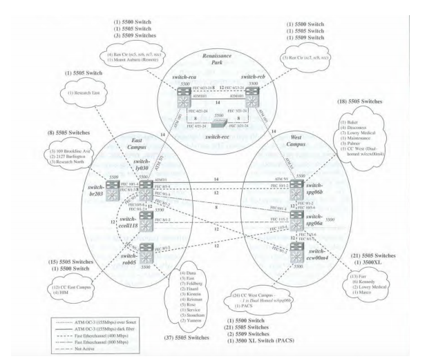 Solved The Following Network Infrastructure Diagram Shows