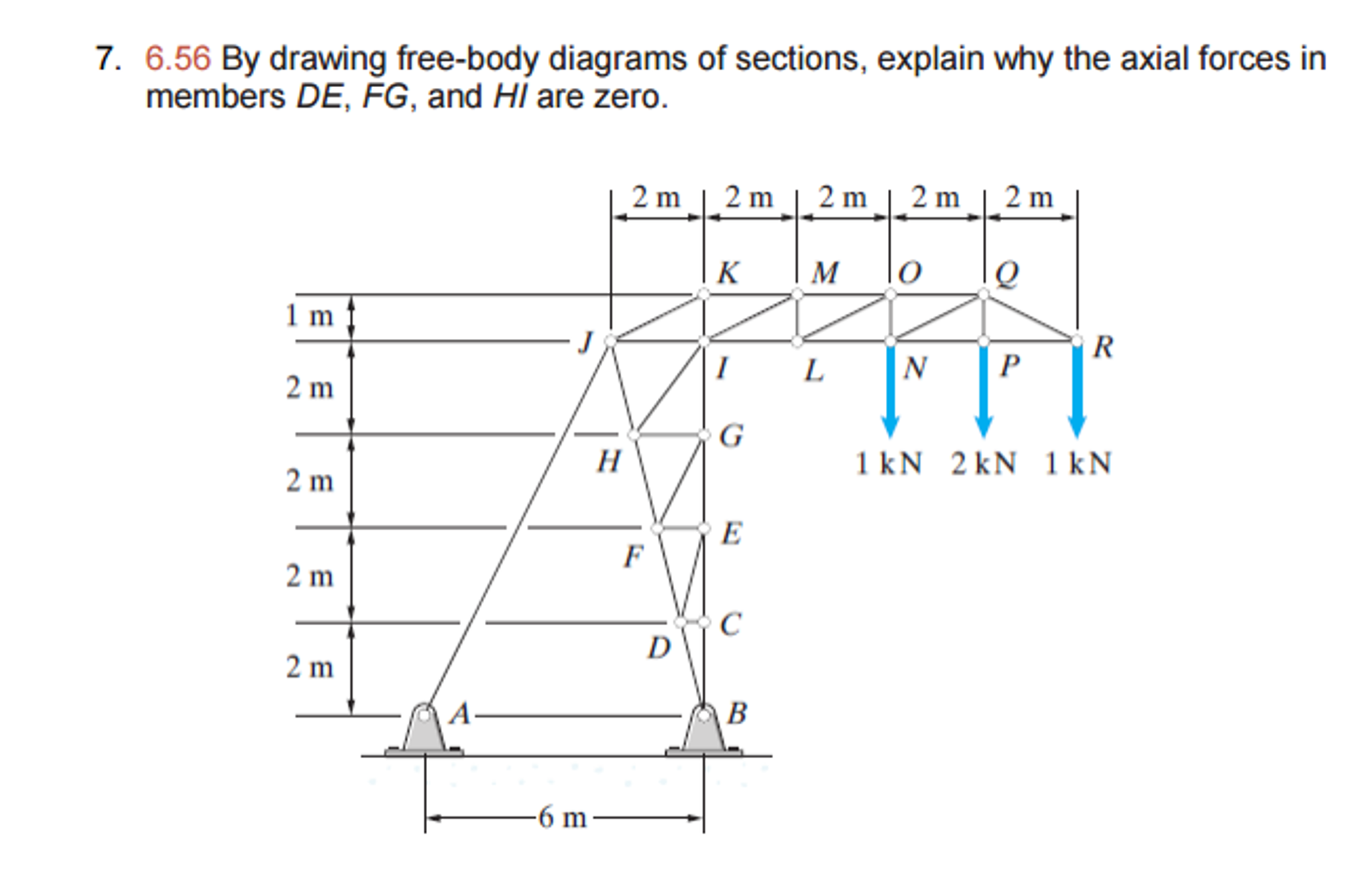 Solved By Drawing Free Body Diagrams Of Sections Explain