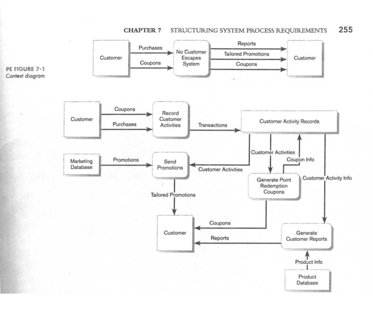 Solved Hi Im Looking For Some Help On A Use Case Diagram Chegg Com