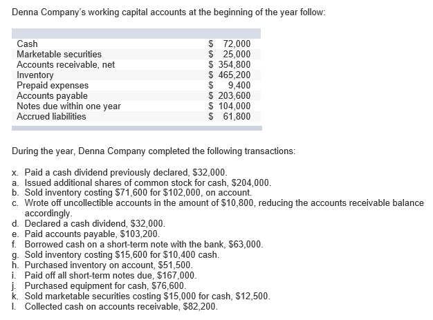 how to close off capital account