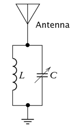 Solved: Consider The Following Tuning Circuit Connected To