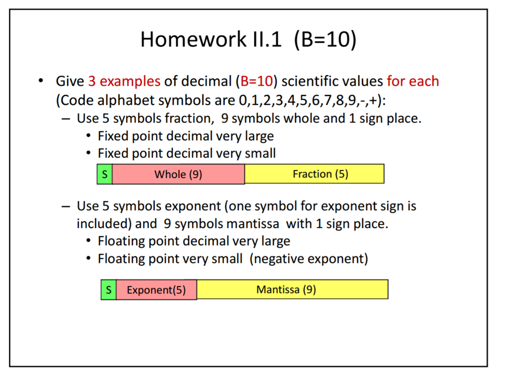 Solved Give 3 Examples Of Decimal B 10 Scientific Val