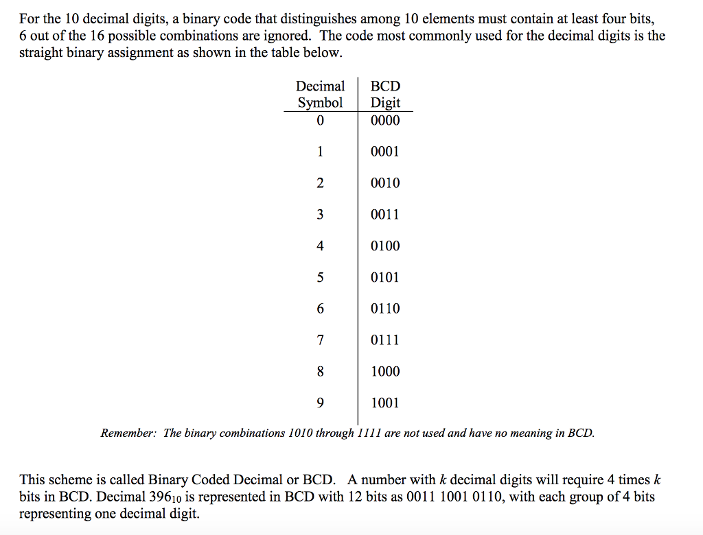 For The 10 Decimal Digits A Binary Code That Distinguishes Among 10 Elements Must Contain