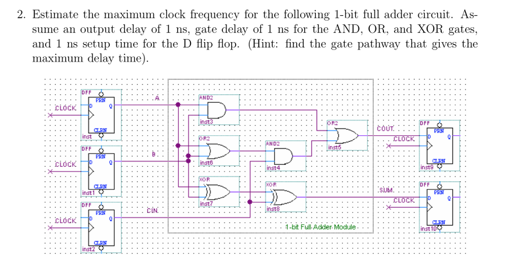 Solved: 2. Estimate The Maximum Clock Frequency For The Fo ...