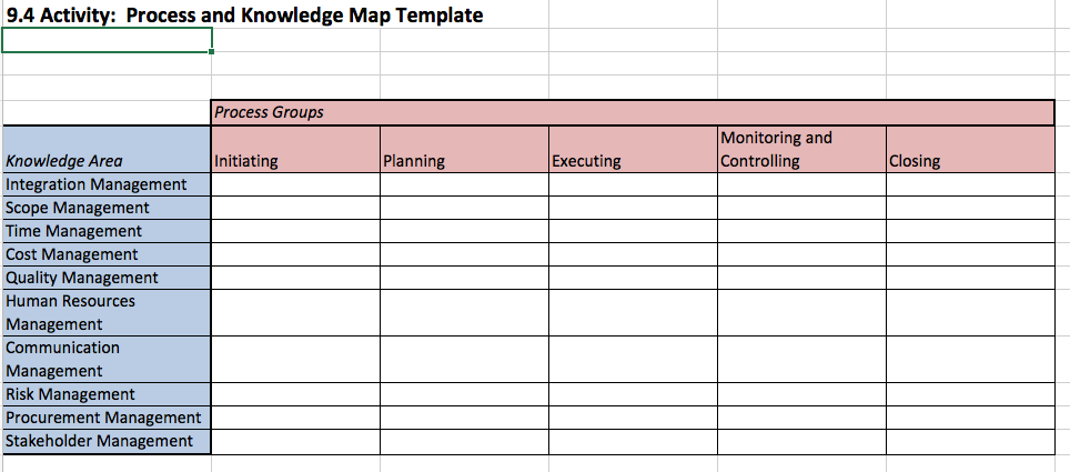 Solved: 3) Create A Process Group And Knowledge Area Matri ...