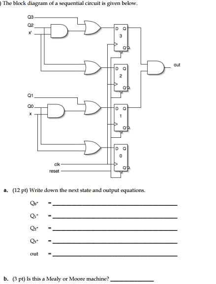 Solved The Block Diagram Of A Sequential Circuit Is Given