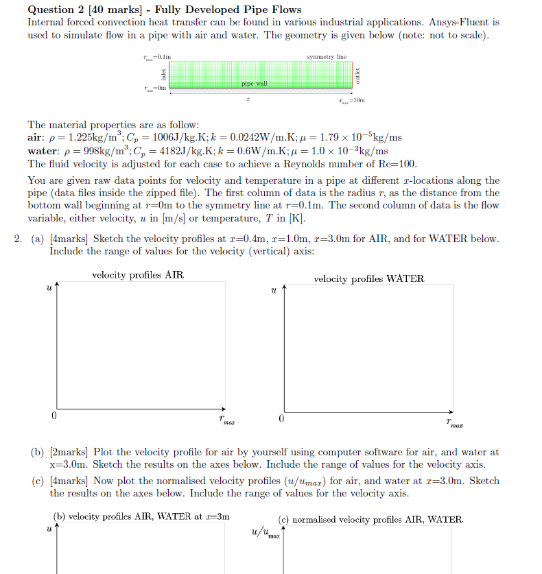e) [2marks] What Are The Hydrodynamic Entrance Le    | Chegg com