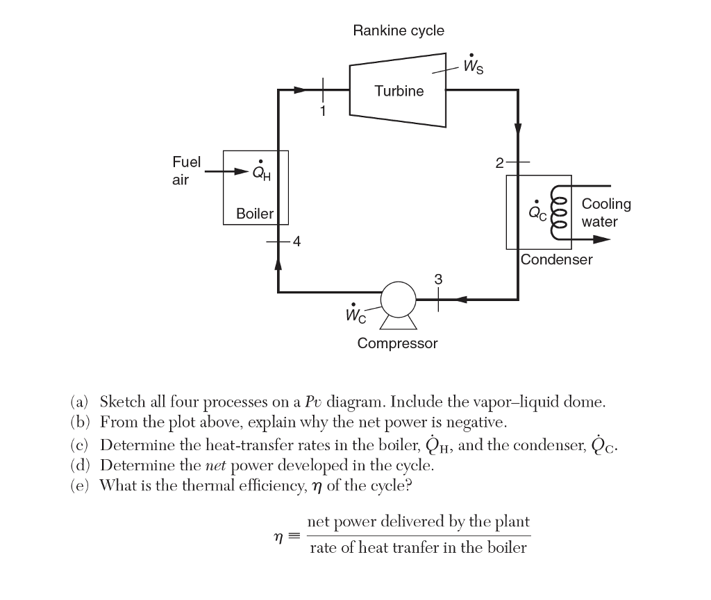 Solved 284 A Rankine Cycle Is Shown Below This Diagram See More Show Transcribed Image Text Used To Generate Power With Water As The Working Fluid