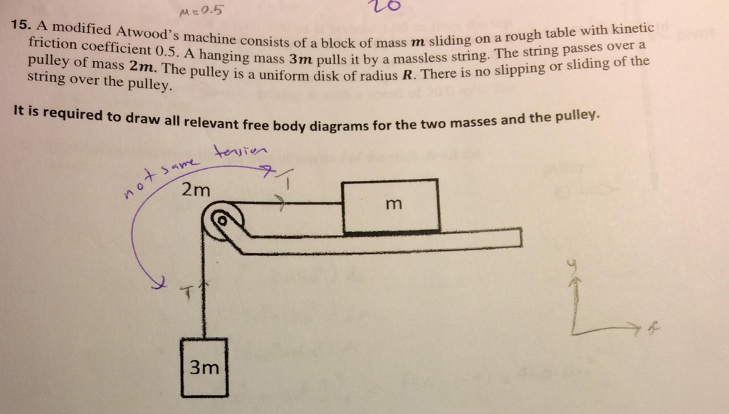 Solved: Questions: A) Find The Acceleration Of The System