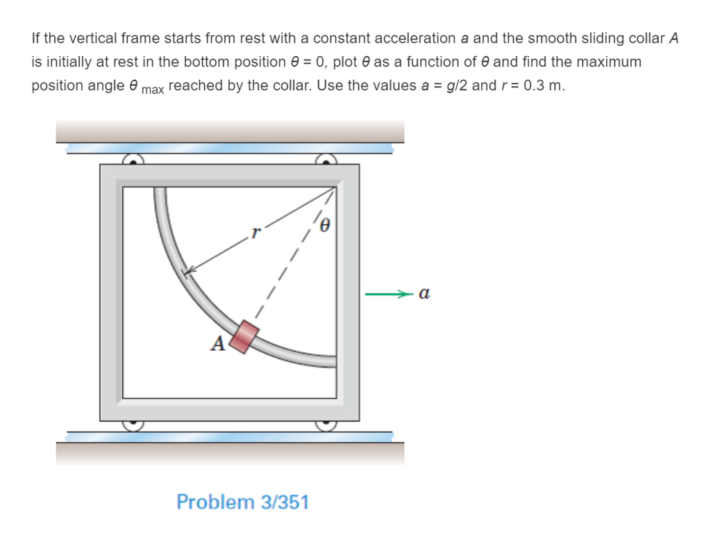 Solved: Problem 3/351) If The Vertical Frame Starts From R ...